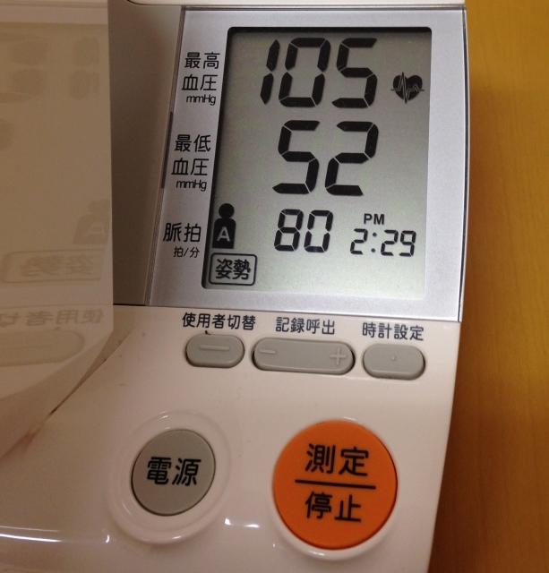 オリーブオイルで血圧